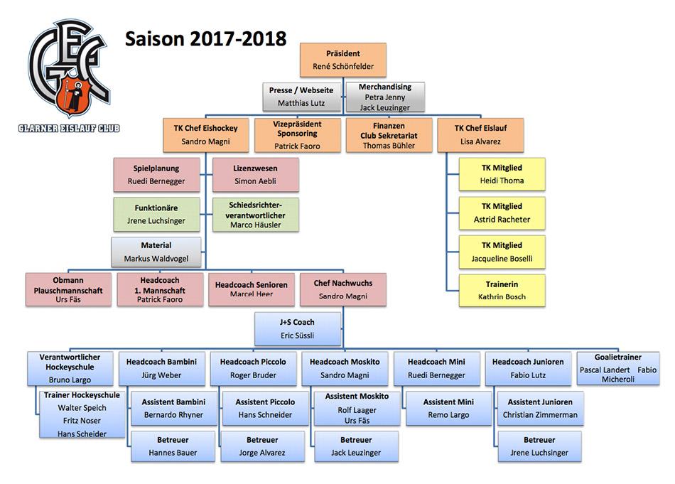 club_organisation_20180129