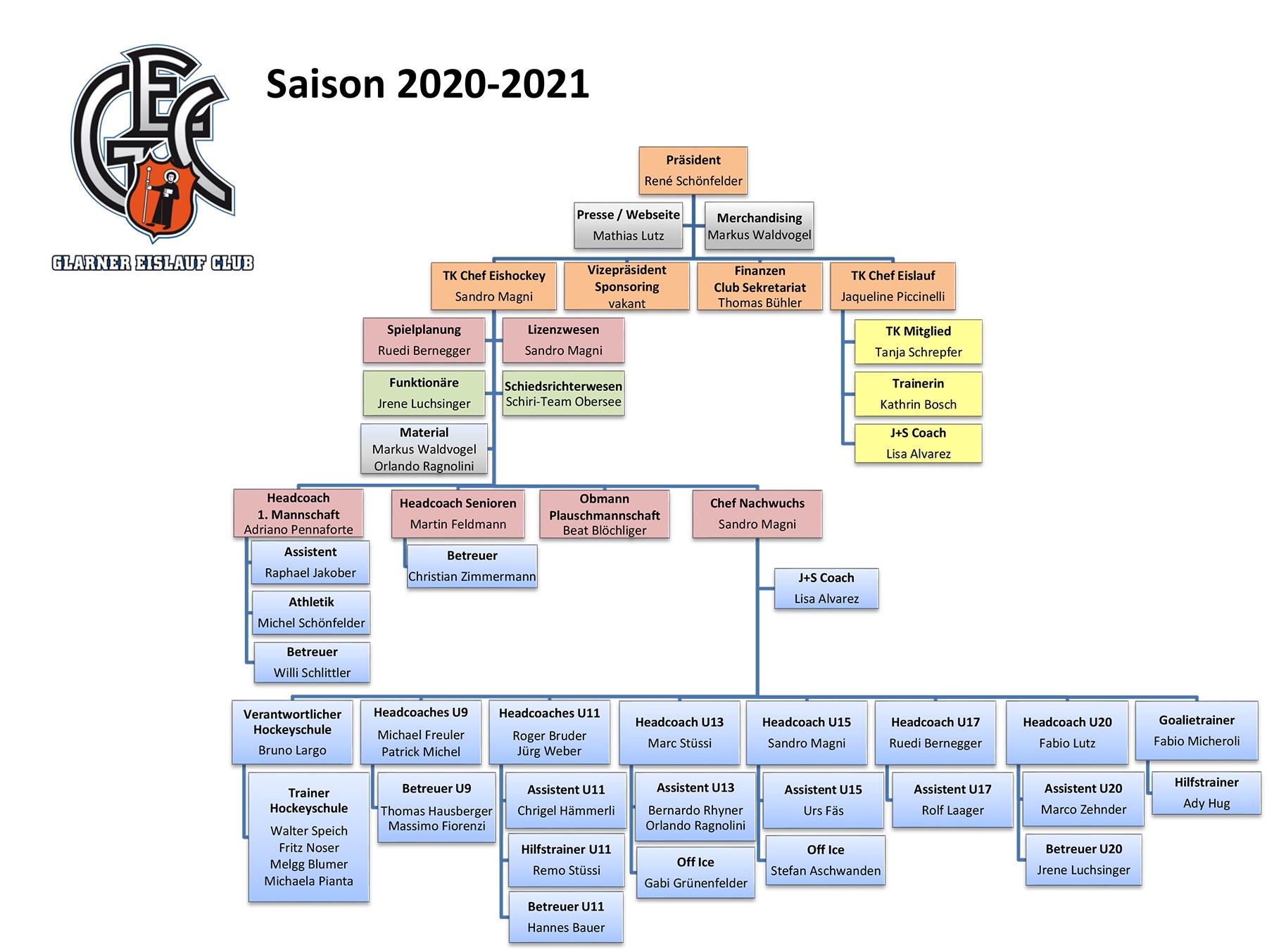 club_organisation_20200809